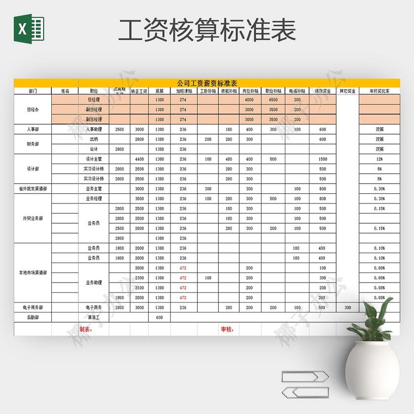 工厂员工工资单表格_公司工厂员工工资核算标准表格Excel-椰子办公