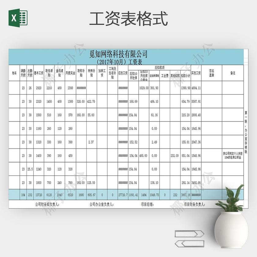 工厂员工工资单表格_公司员工月工资表Excel表格-椰子办公